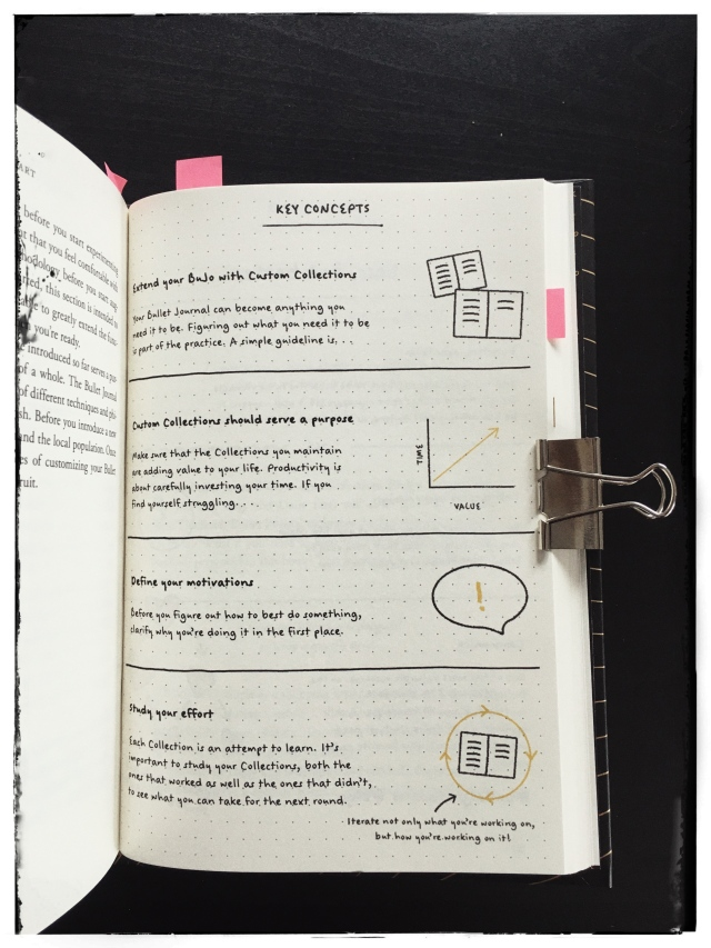 bullet journal method collections