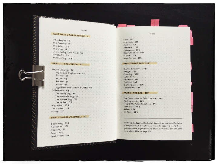 the bullet journal method book index